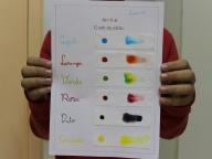 Cromatografia - Aula de Química (9º ano)