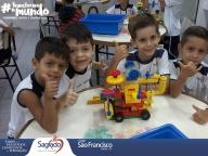 Aula de Educação Tecnológica - dia 08/02