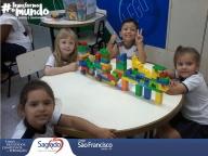 Aula de Educação Tecnológica - 06 a 09/03 - Educação Infantil